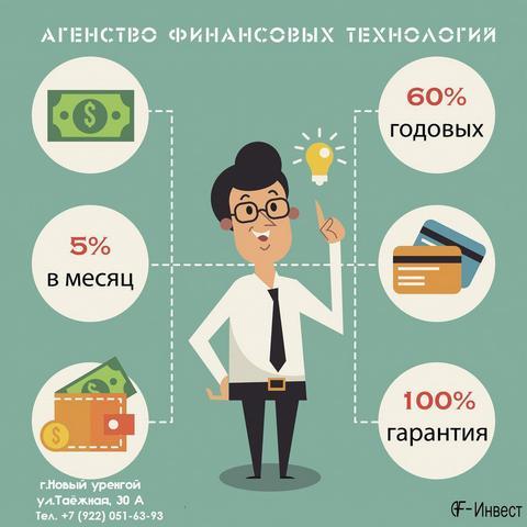 АФТ ИНВЕСТ - большие проценты по вкладам