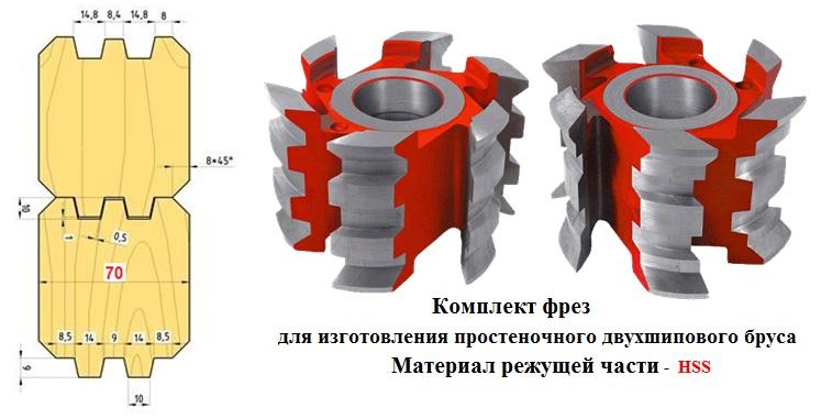 Комплект фрез для изготовления простеночного двухшипового бруса